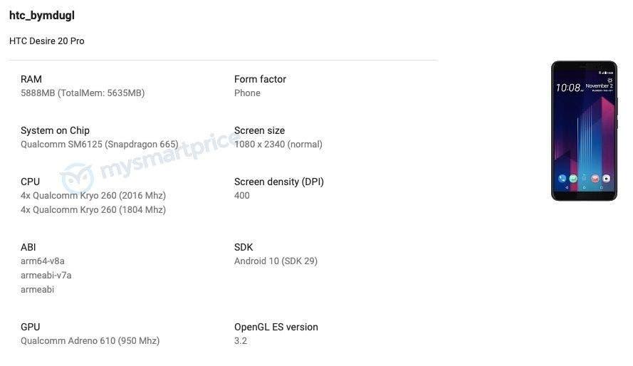 DIGBUSEL - HTC Desire 20 Pro Akan Tiba Dengan Layar FHD + Dan Snapdragon 665