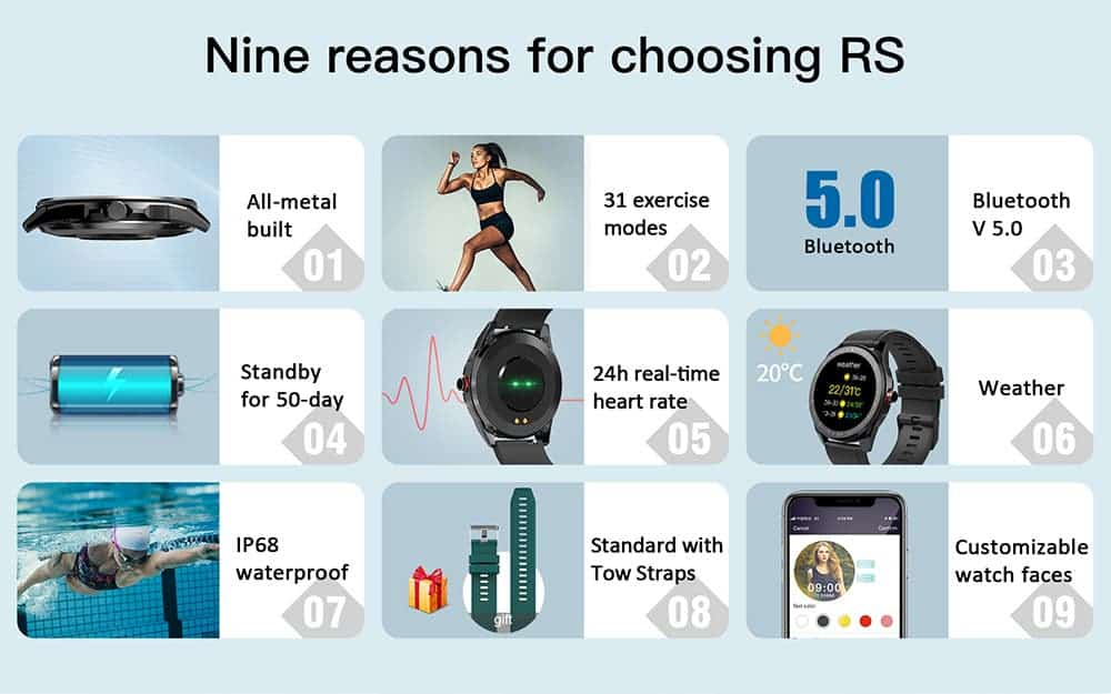 Ticwris RS Officially Launched with 31 Sports Modes and Long Battery Life