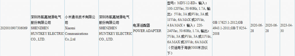 Xiaomi 120W charger