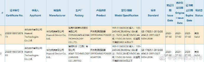 Huawei's 66W fast charger