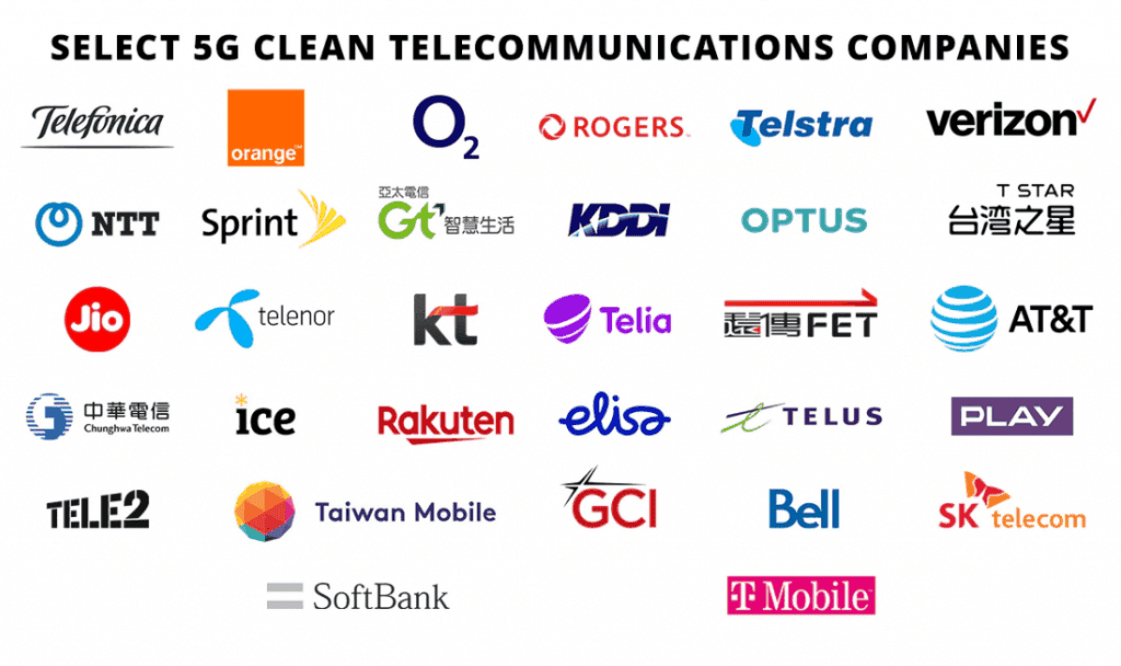 The Clean Network