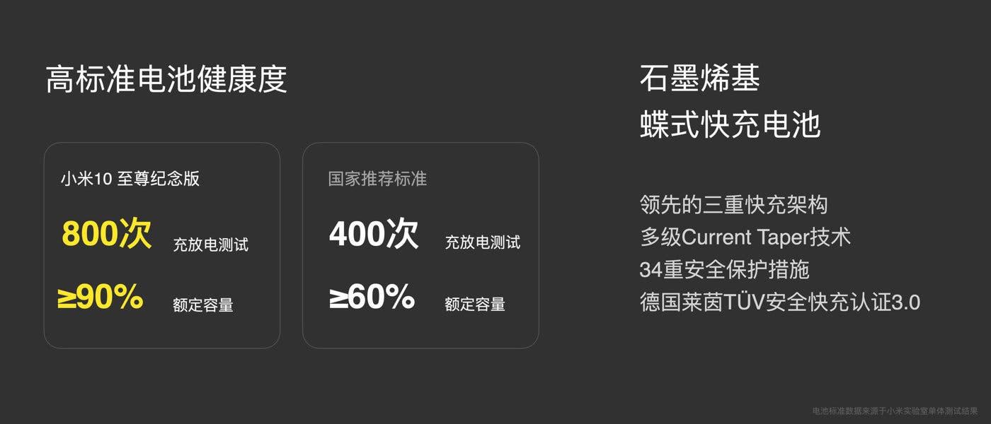Xiaomi Mi 10 Ultra 120W fast charging
