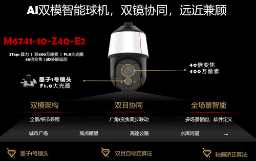 Huawei AI dual-mode highway monitoring smart camera