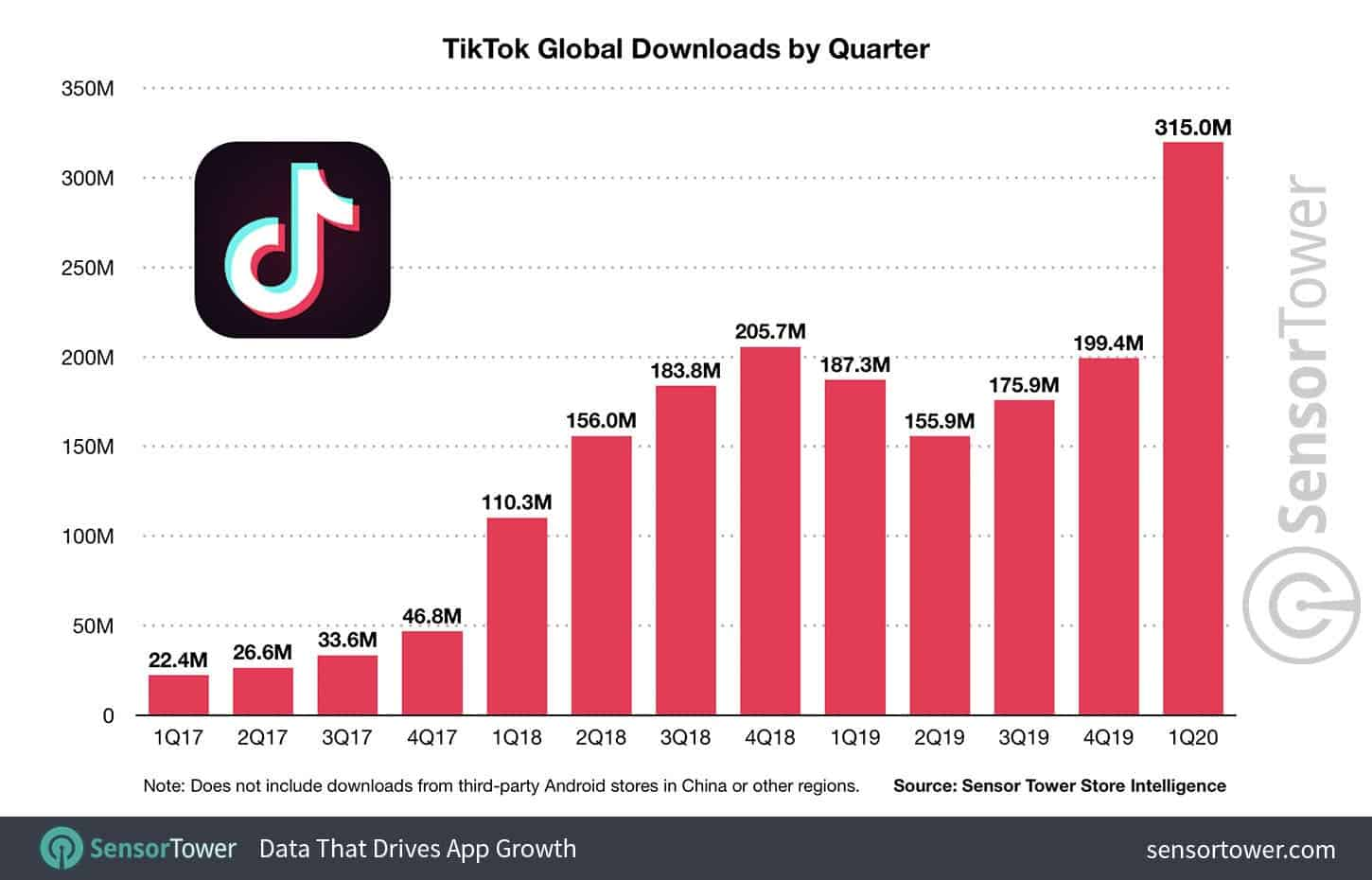 TikTok US China Microsoft