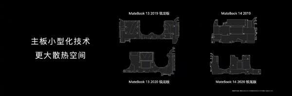 Huawei MateBook 13/14 Ryzen Edition
