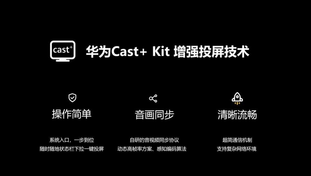 Cast+Kit