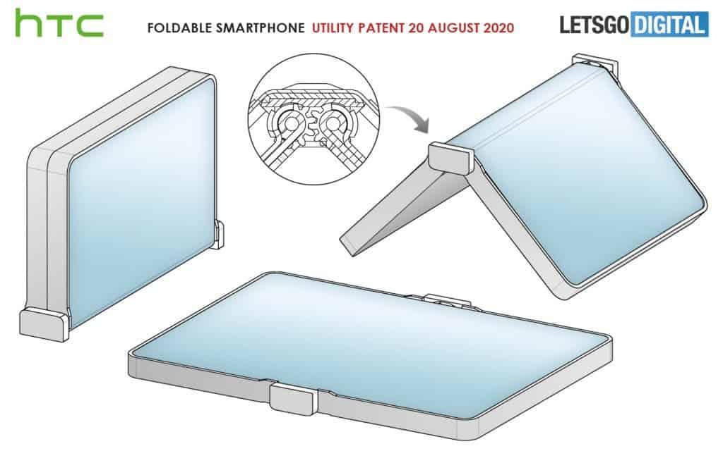 HTC Foldable smartphone