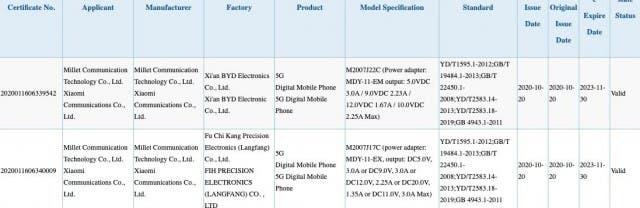 Redmi Note smartphones