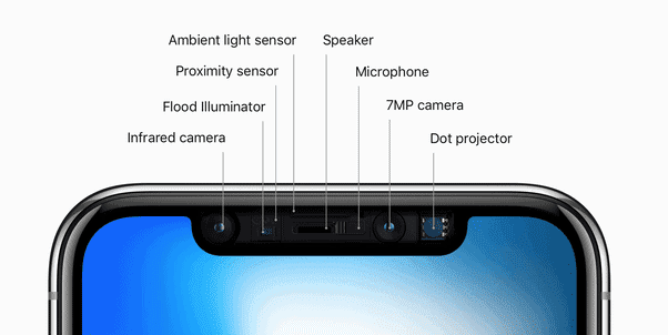 iPhone 12 Notch