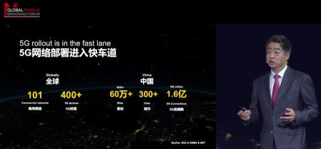 best 5G network