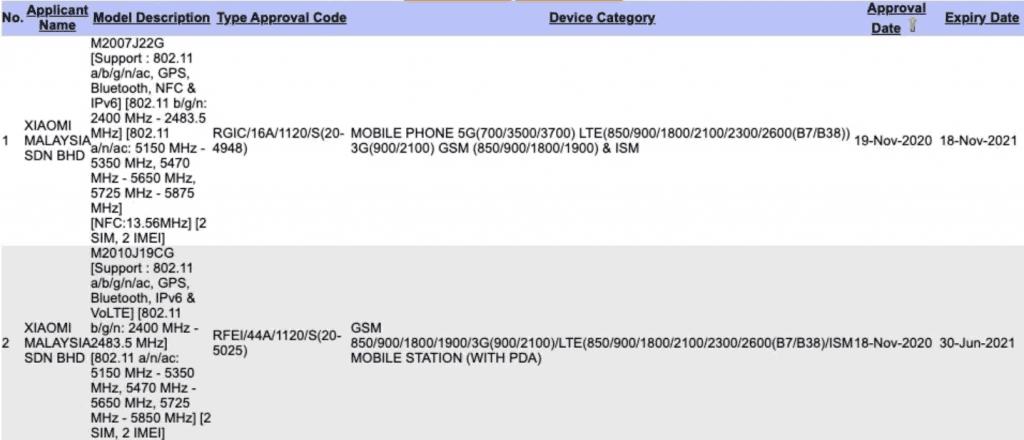 Redmi Note 9T 5G & Poco M3