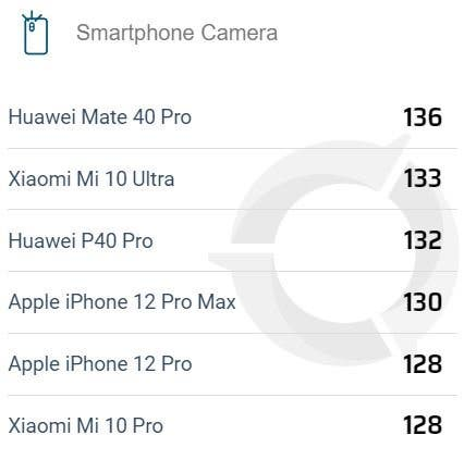 Apple Releases Revised Version of iOS 14.2 for iPhone 12 Owners