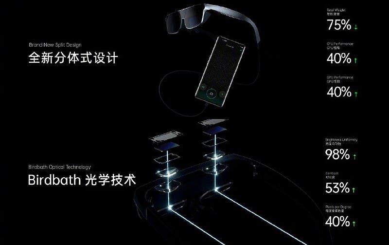 OPPO AR Glasses 2021