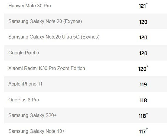 IPhone 11 Screen Problem: Apple Starts Exchange Program For iPhone 11 Series