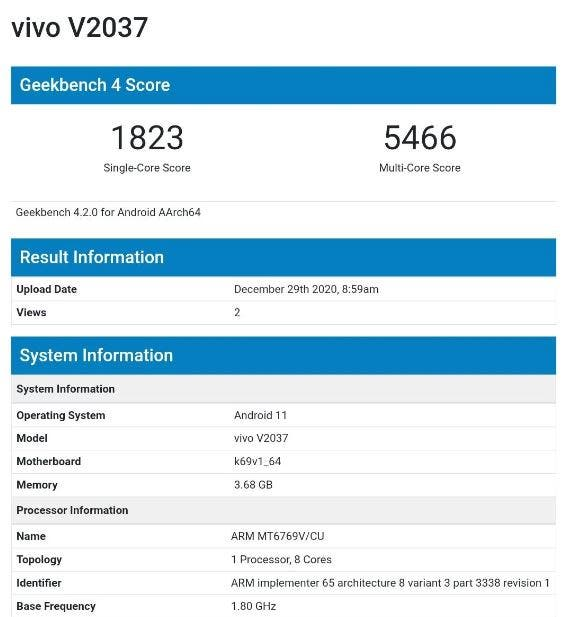 Vivo X60, X60 Pro announced with Exynos 1080 chipset and Zeiss optics