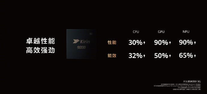 Huawei's chip inventory