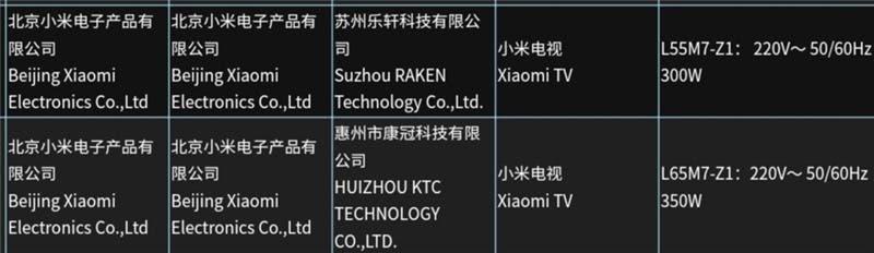 Xiaomi TVs