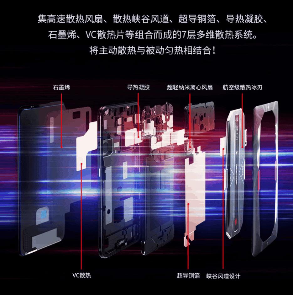 Red Magic 6 Pro Deuterium Front Transparent Version