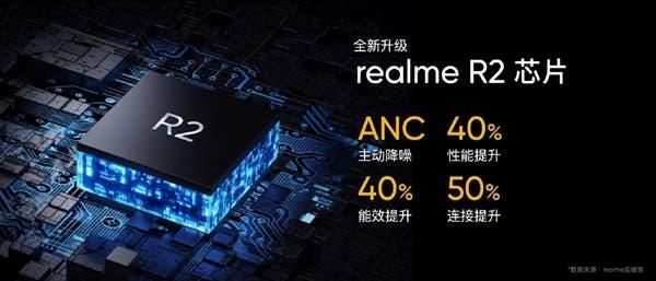 Realme Buds Air 2 Neo