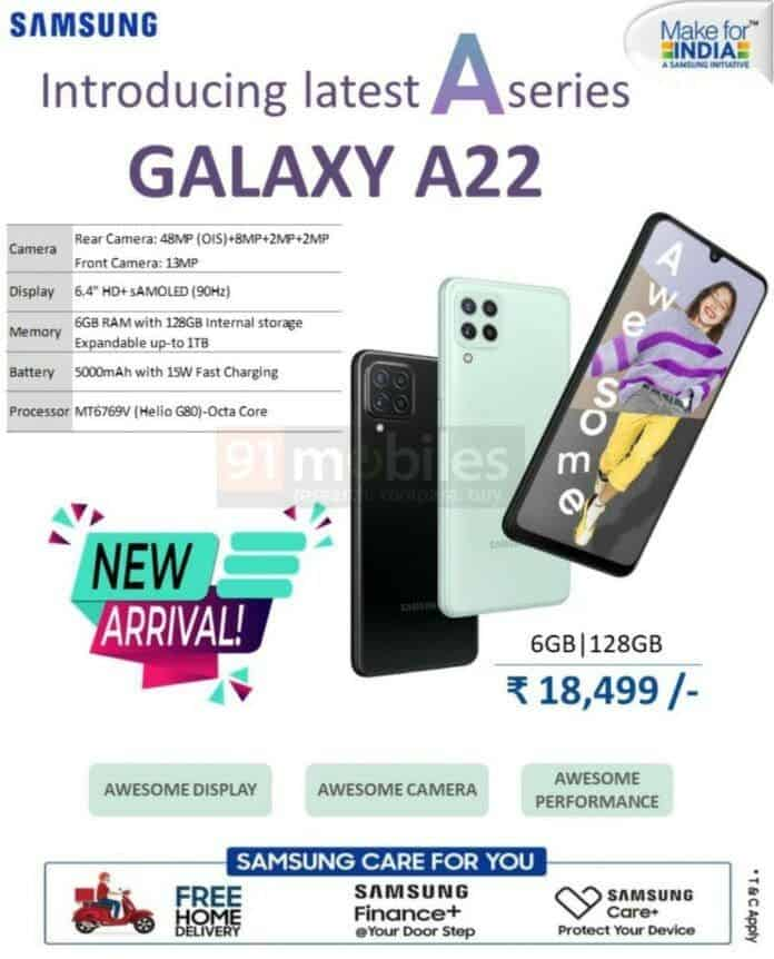 Samsung Galaxy A22 India Price Poster