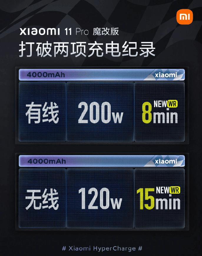100W fast charging