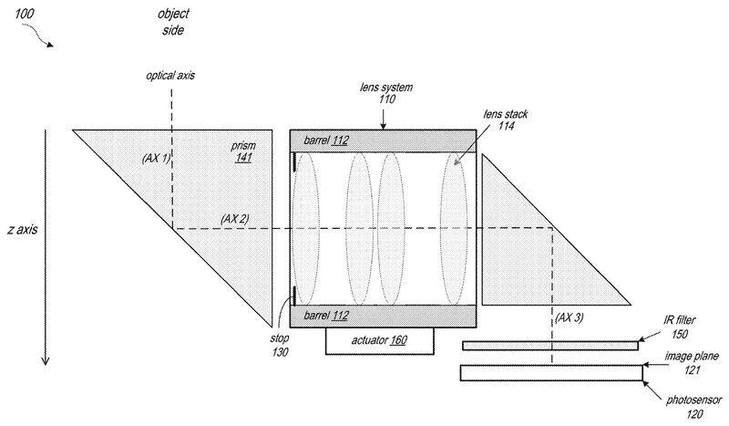iPhone 14 periscope lens patent