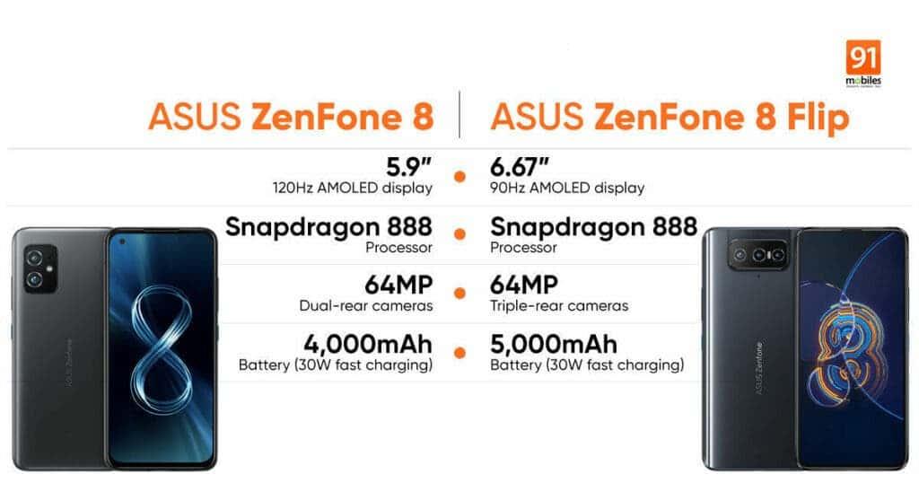 ASUS Zenfone 8 Series Specs