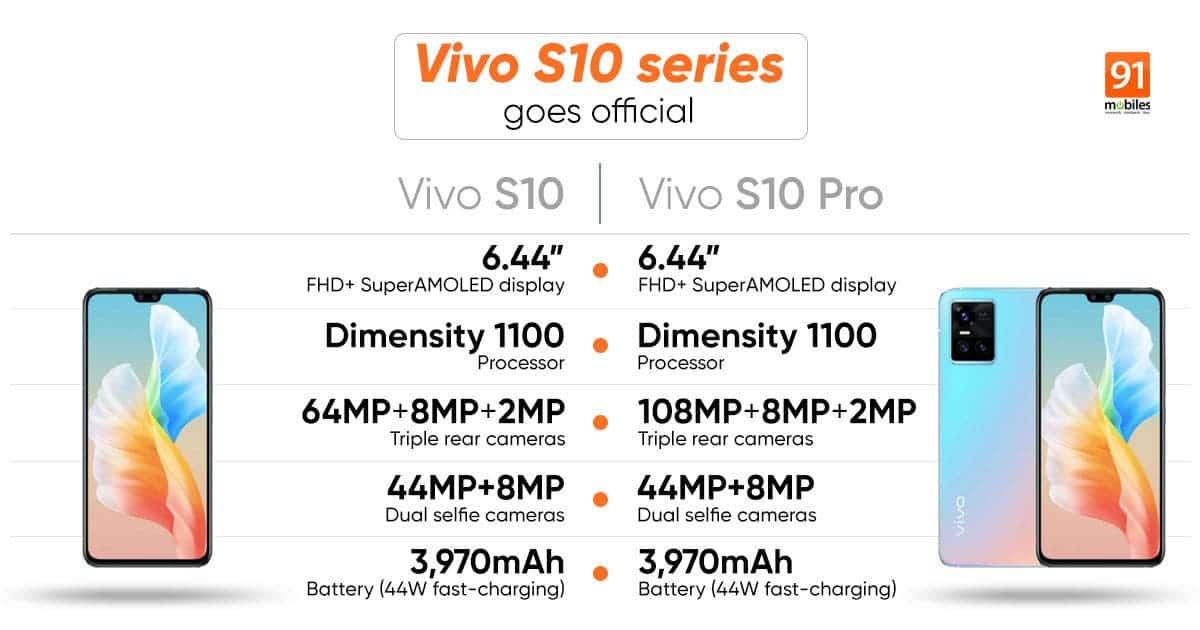 Vivo S10 Series Specs