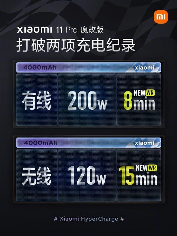 200W fast charging