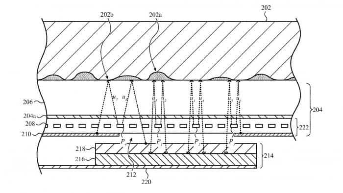 iPhone 14 fingerprint under the screen and patent on the face