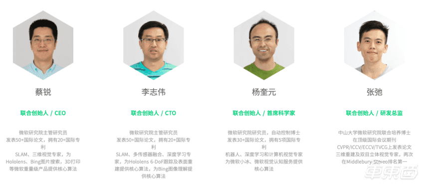Xiaomi DeepMotion