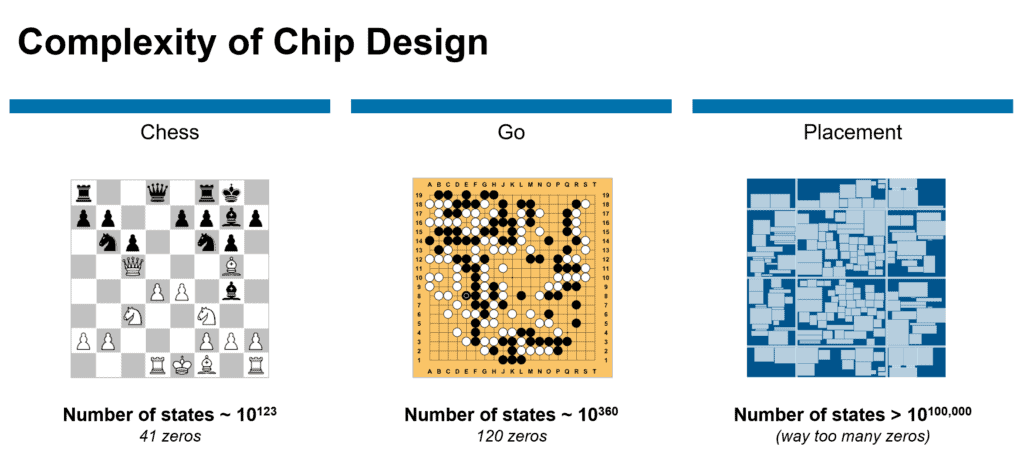 Top manufacturers chip design