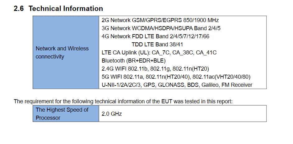 Vivo Y21s FCC_4