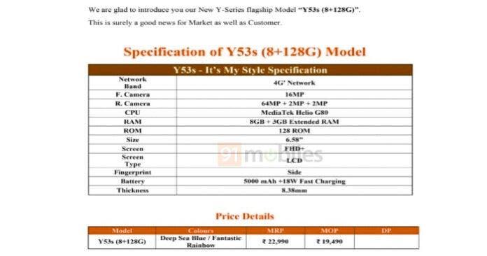 Vivo Y53s Specs