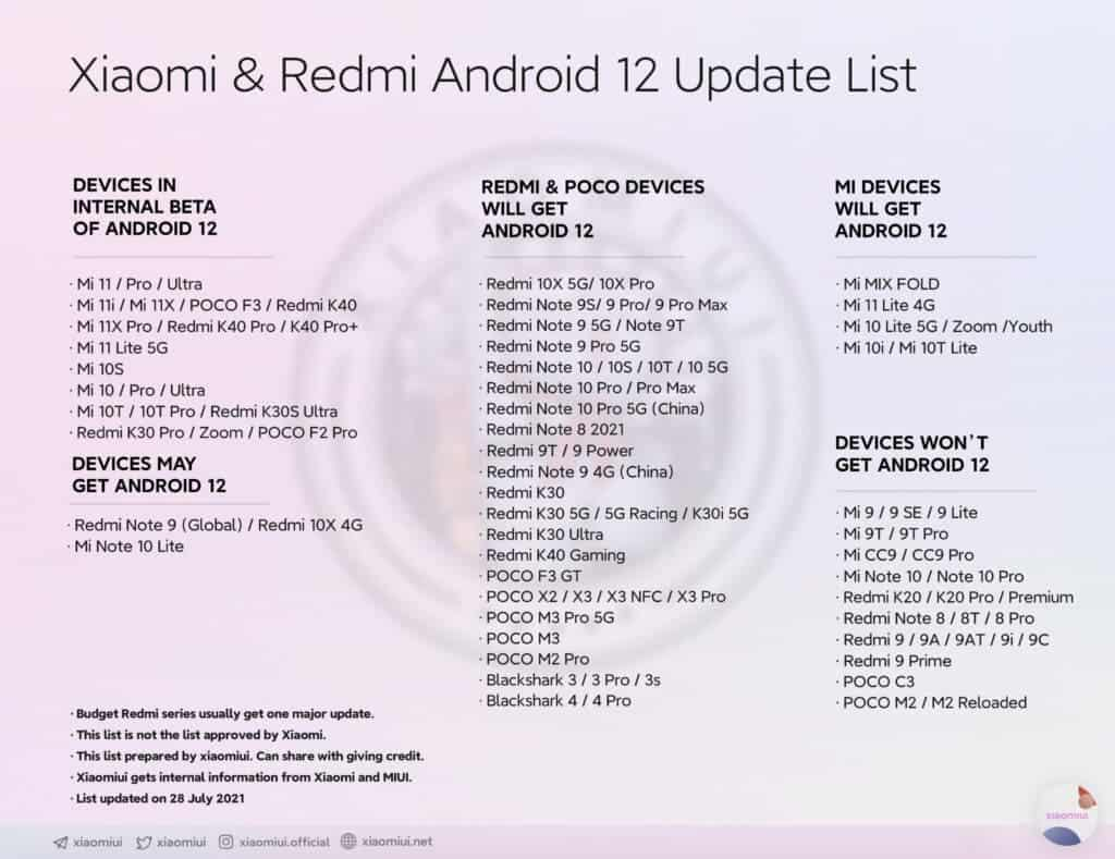 Xiaomi and Redmi Android 12 Update