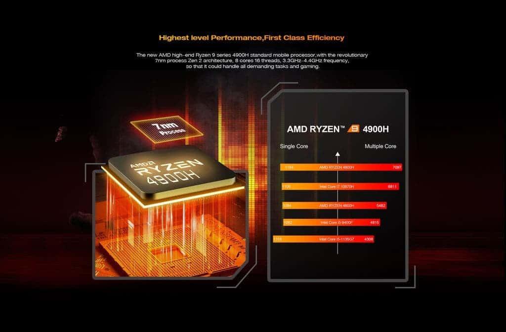 CPU | Chuwi RZBOX MINI PC launching soon via crowdfunding | The Paradise