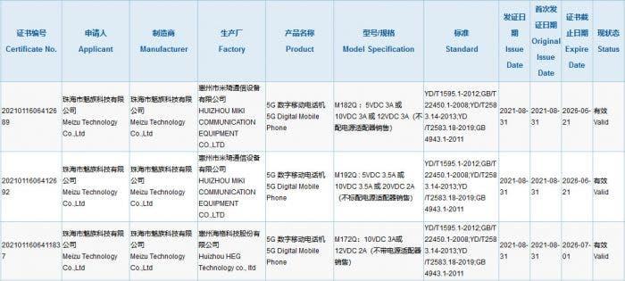 Meizu 18s Series 3C certification