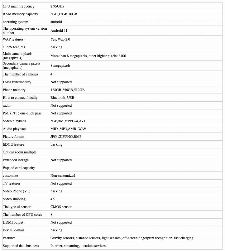 Nubia Red Magic 6S Pro TENAA Listing