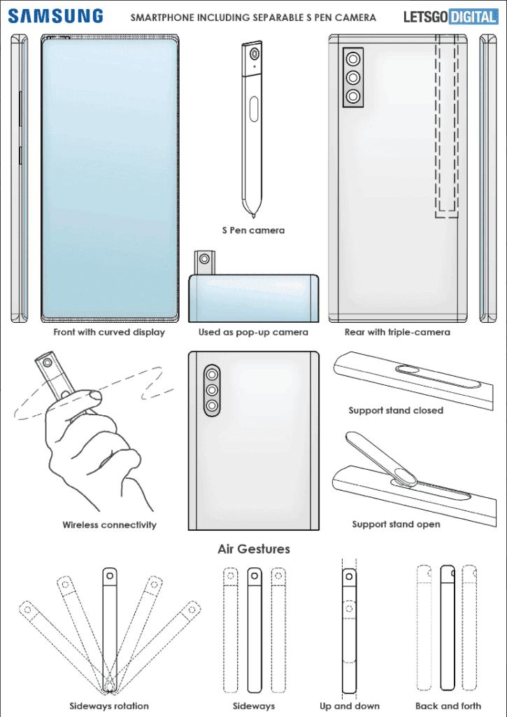 Samsung Galaxy Note 22 series