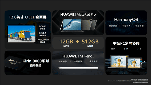 Sd6203b4e 515e 4cd1 a7c1 0fadaa583e75   Huawei MateBook 13s/14s And MatePad Pro's New Version Launched   The Paradise