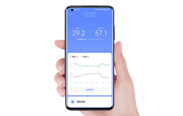 Xiaomi Thermometer And Hygrometer