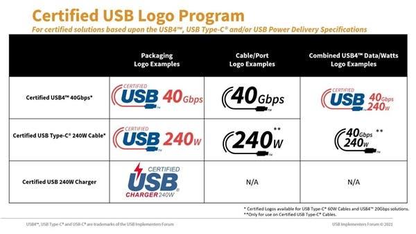 USBC 2.1