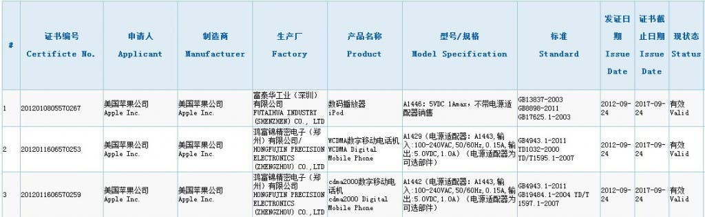 iphone 5 network license china