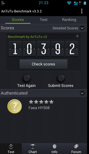 Faea F1 benchmark