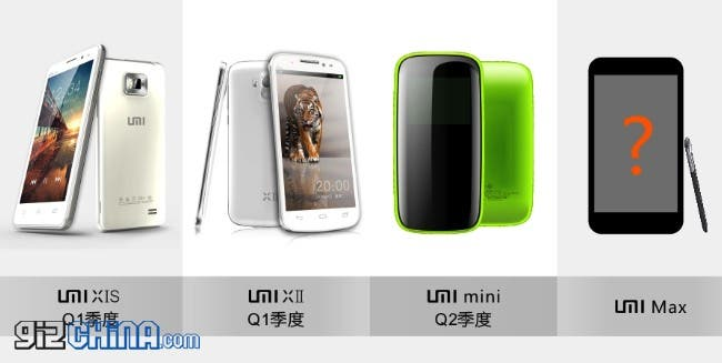 Leaked roadmap shows 4 UMi phones in the works