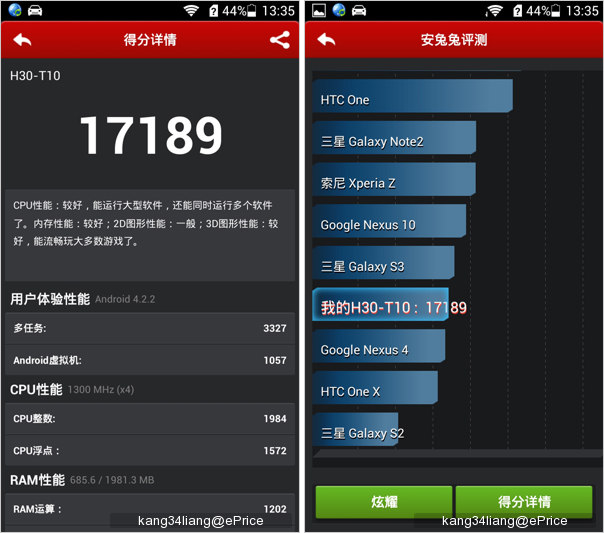 Huawei Honor 3C at the fore again, posts impressive benchmark scores