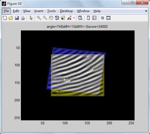 finger print algorithium