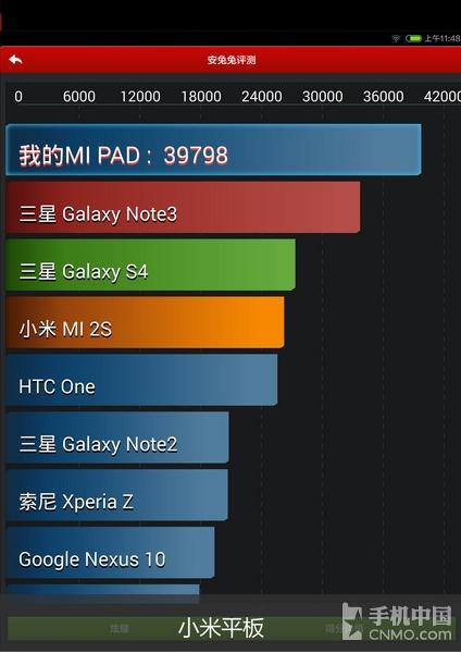 XiaoMi-MiPad-benchmark