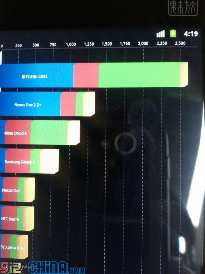 android 2.3 meizu m9 speed test 224x300 Android 2.3 Spotted On Meizu