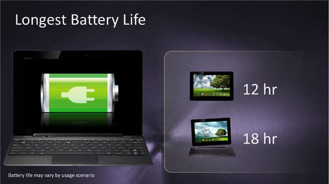 asus transformer prime battey,asus transformer prime dock,asus transformer prime battery life